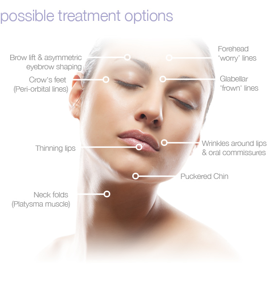 Botox 174 Cosmetic Eden Medical Spa Amp Boutique